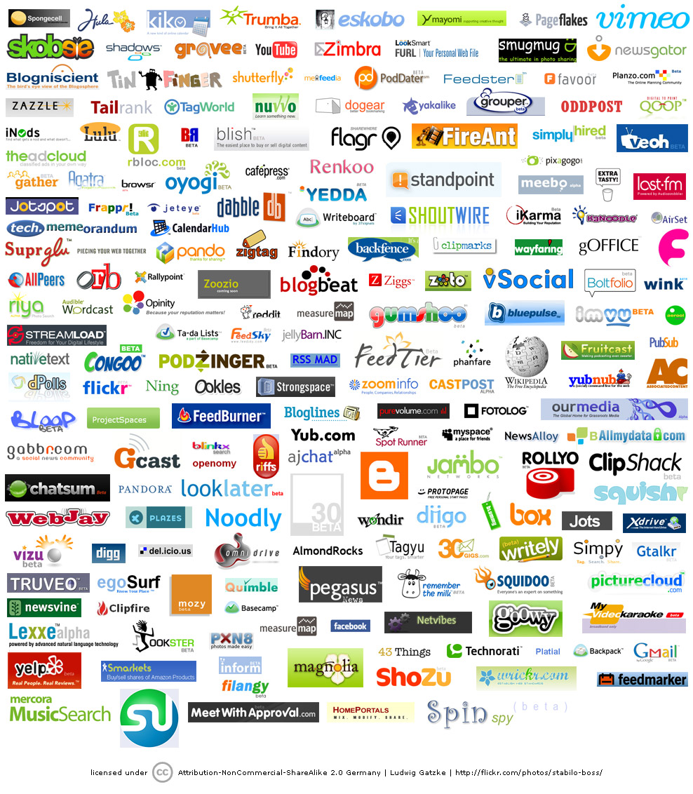 Social Networks Logos The Everhooder